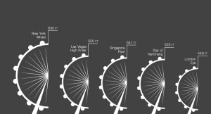ferris wheel height comparison infographic